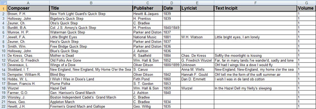 Sheet Music Consortium Metadata Mapping Tool - Preparing Files to ...
